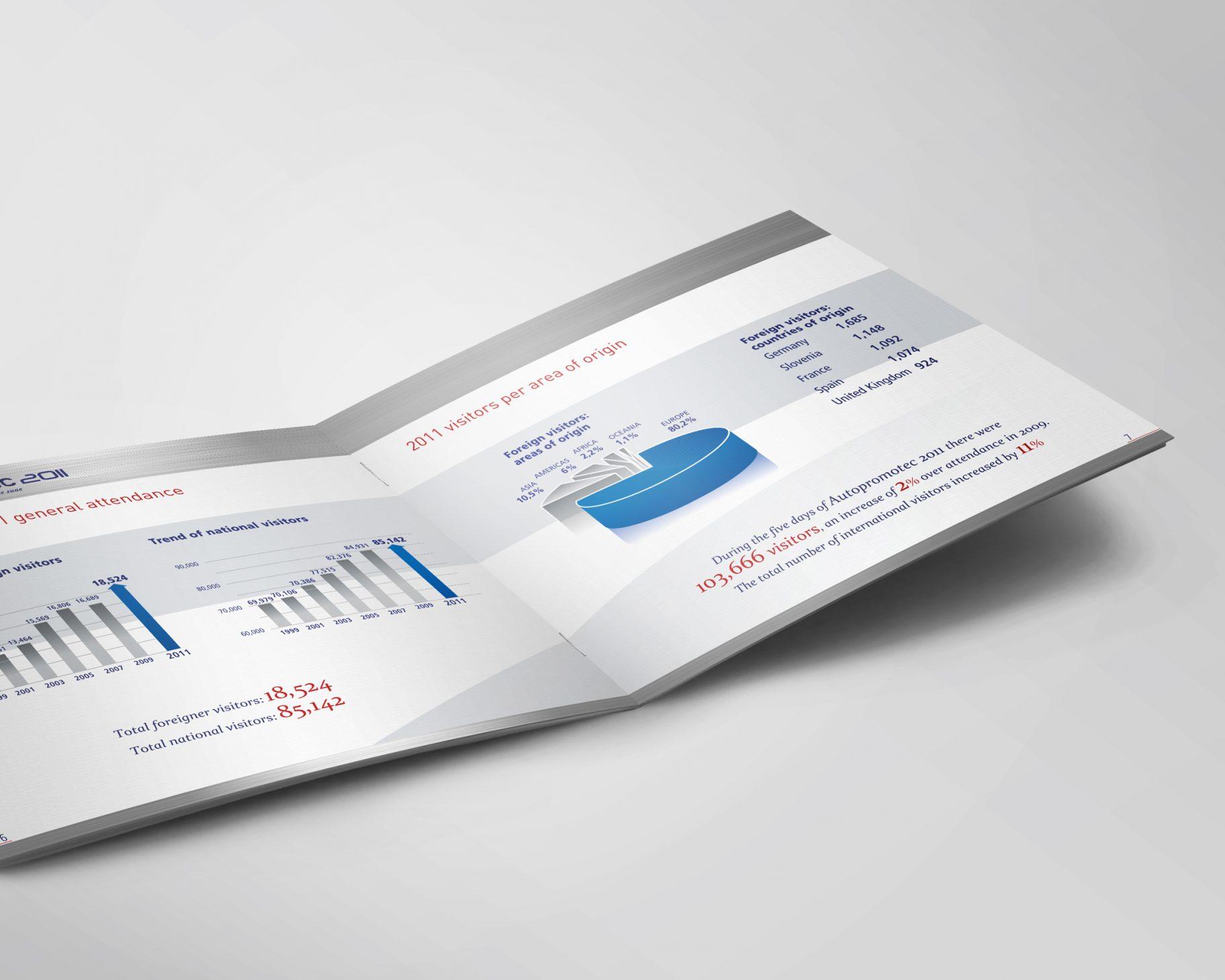 Autopromotec-fiera-2011-brochure-fatti e cifre-02
